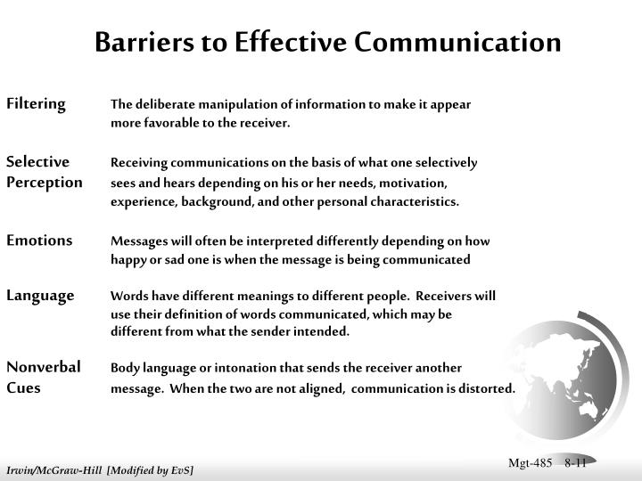 six barriers to effective communication