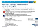 both res e production and ev deployment rely on electricity grids