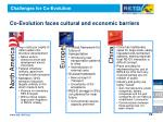 co evolution faces cultural and economic barriers
