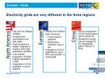 electricity grids are very different in the three regions