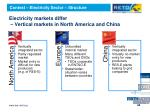 electricity markets differ vertical markets in north america and china