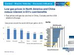 low gas prices in north america and china reduce interest in ev s cost benefits