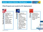 pilot projects are nuclei for ev deployment