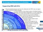 supporting res with evs