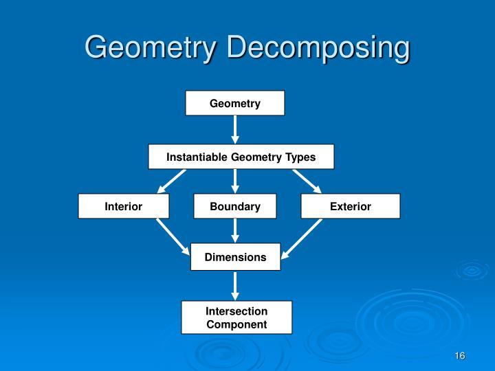 Geometry Decomposing