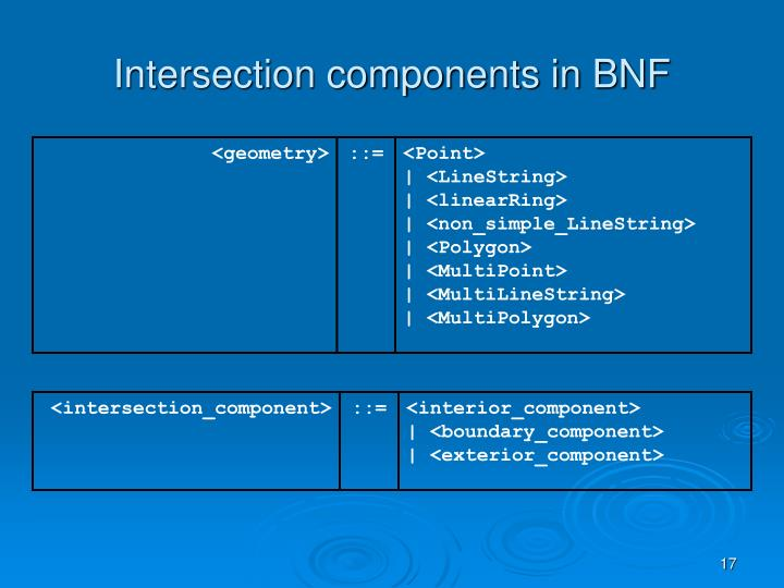 Intersection components in BNF