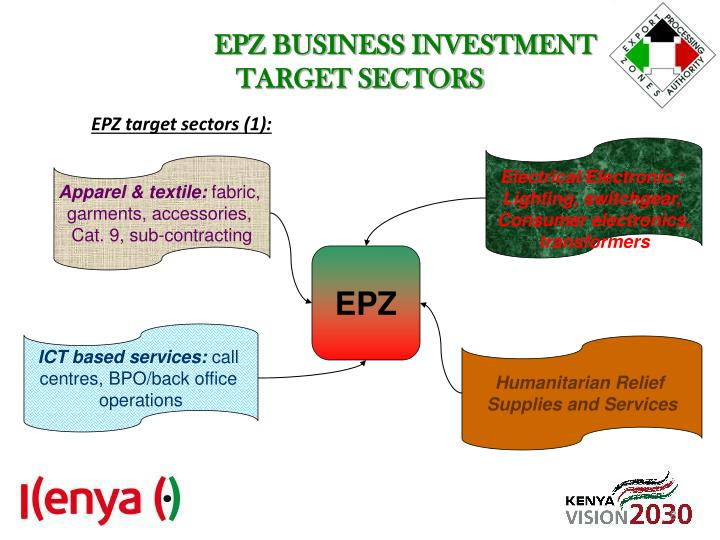 EPZ BUSINESS INVESTMENT
