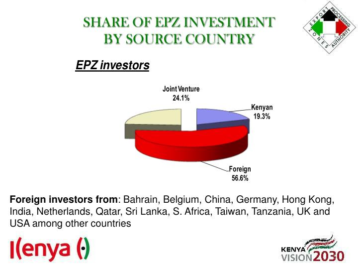 SHARE OF EPZ INVESTMENT