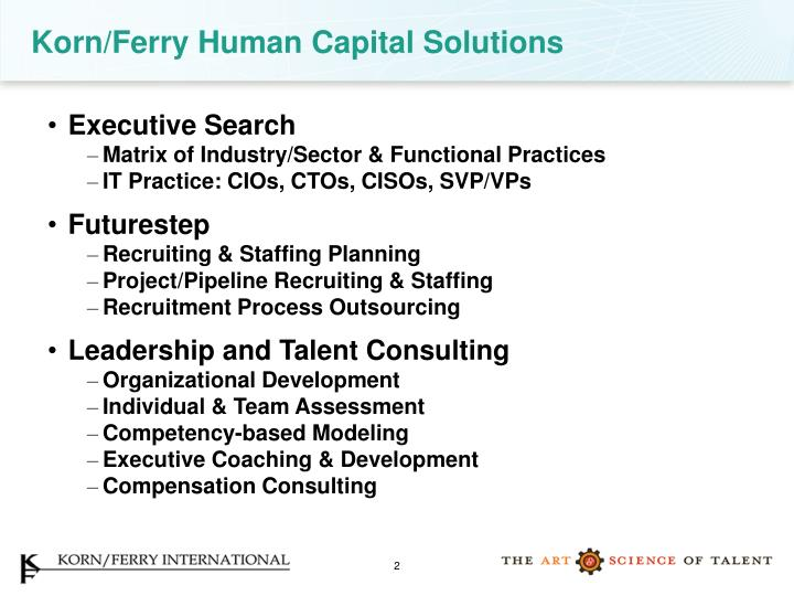 Korn ferry human capital solutions