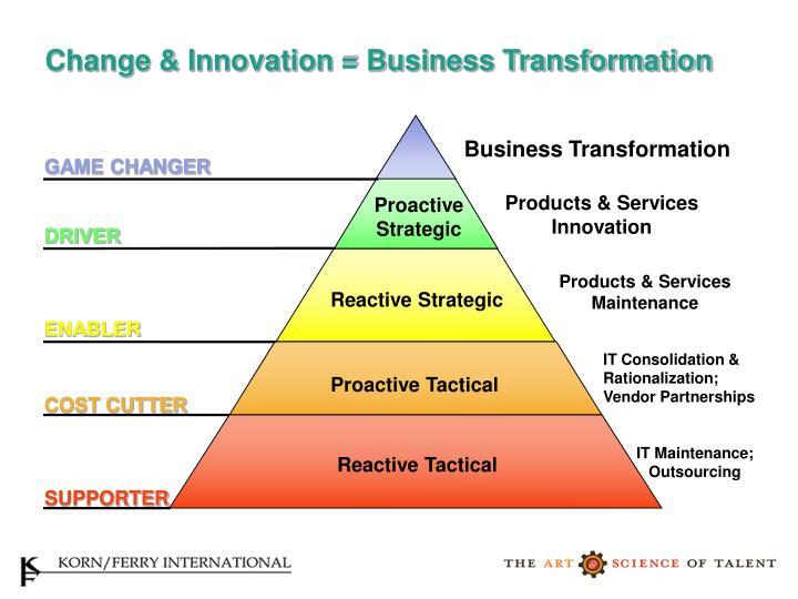 Change & Innovation = Business Transformation