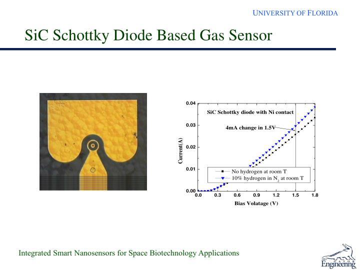 SiC Schottky Diode Based Gas Sensor