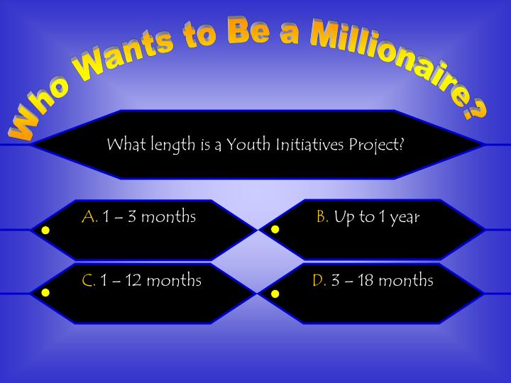 What length is a Youth Initiatives Project?