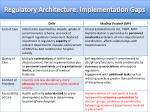 regulatory architecture implementation gaps