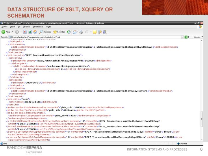 Data structure of XSLT,