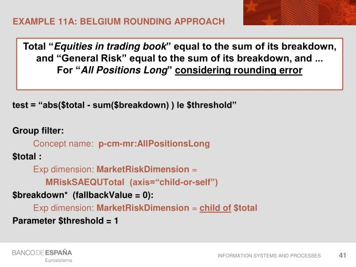 EXAMPLE 11a: Belgium rounding approach