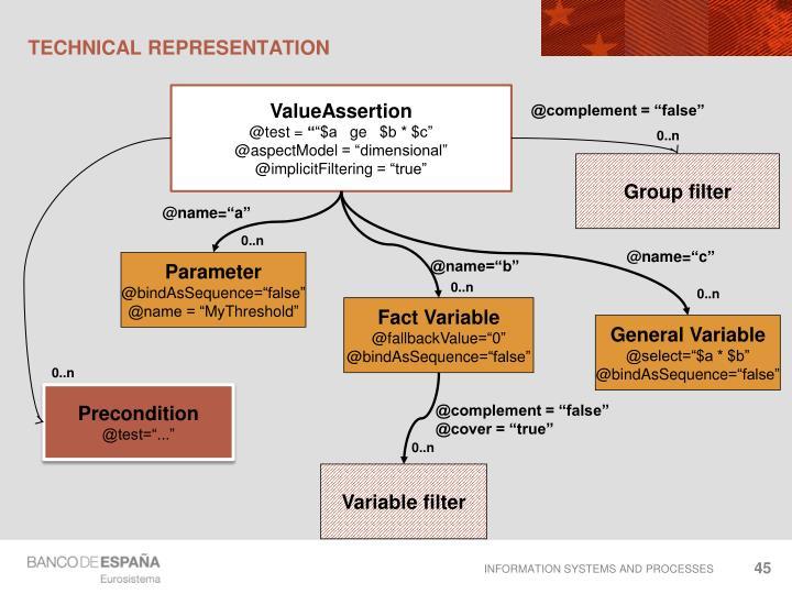 technical representation