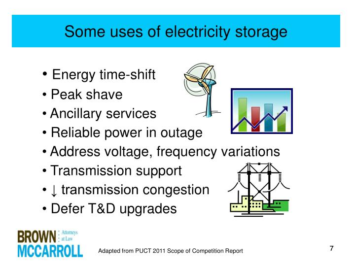 Some uses of electricity storage