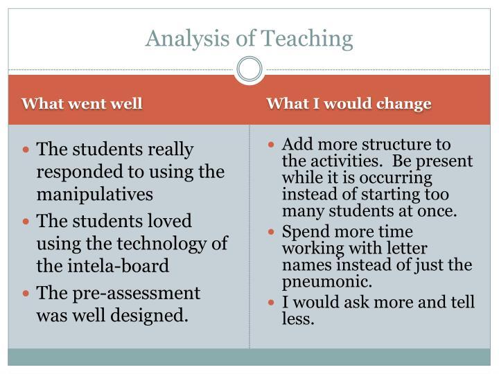 Analysis of Teaching