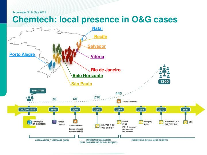 Accelerate oil gas 2012 chemtech local presence in o g cases