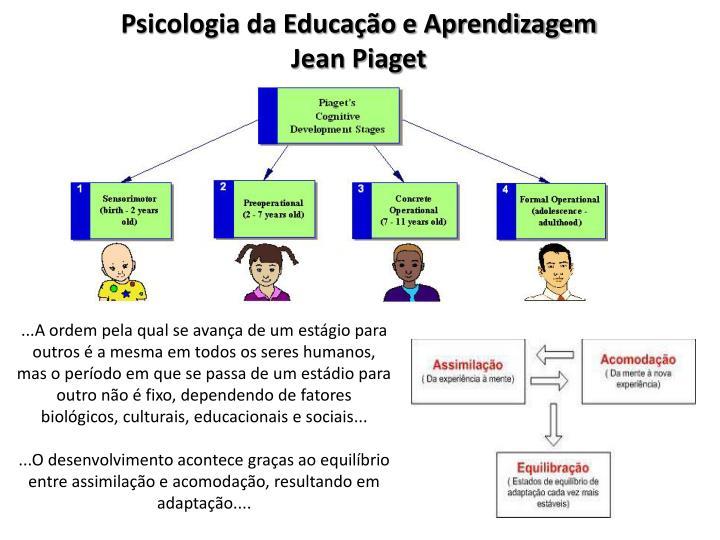 fe1c4e4b3ef PPT - PSCIOLOGIA DA EDUCAÇÃO E APRENDIZAGEM PowerPoint Presentation ...