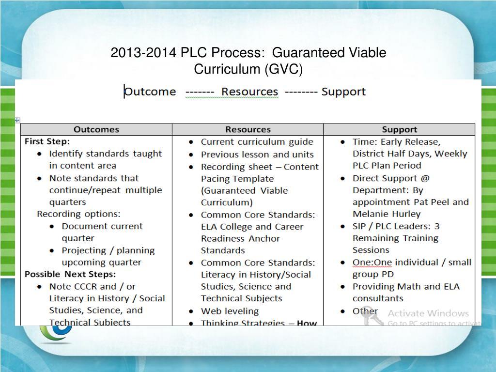 PPT - Douglas School District SIP PowerPoint Presentation - ID:3436249