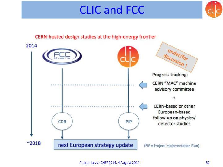 CLIC and FCC