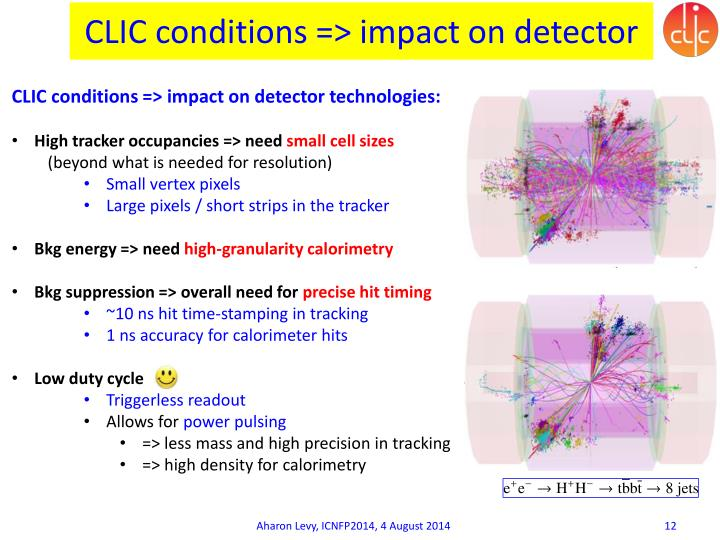 CLIC conditions => impact on detector