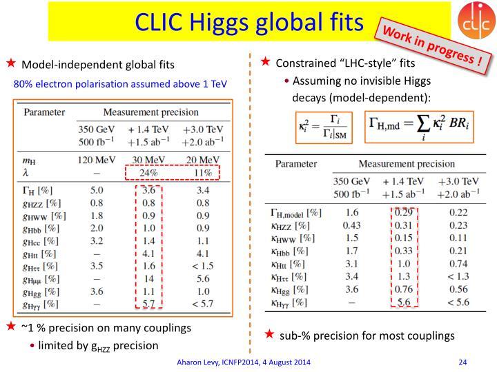CLIC Higgs global fits