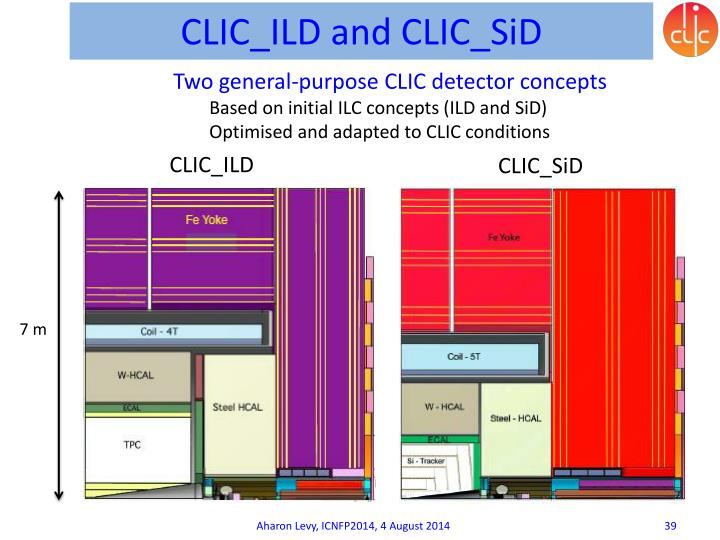 CLIC_ILD and