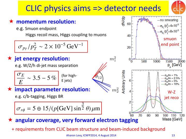 CLIC physics aims => detector needs