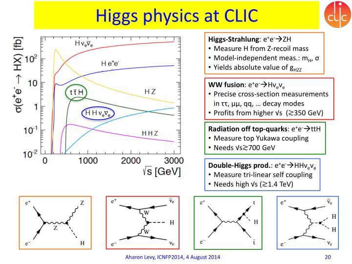 Higgs physics at