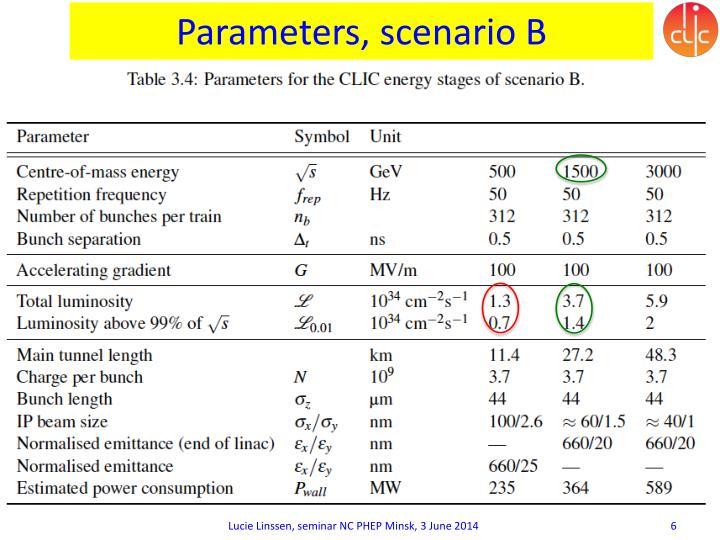 Parameters, scenario B