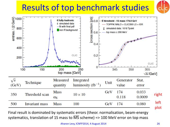 Results of top benchmark studies