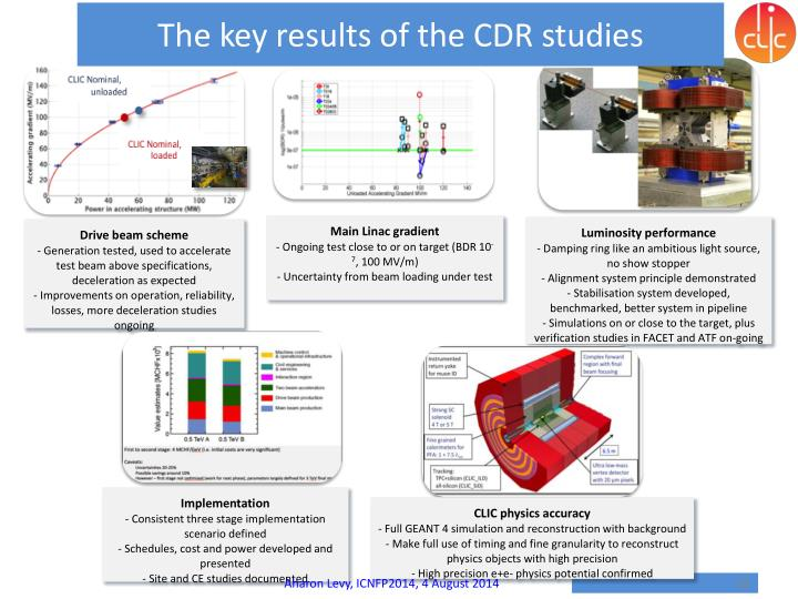 The key results of the CDR