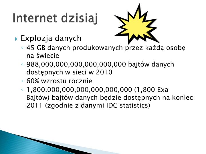 Internet dzisiaj