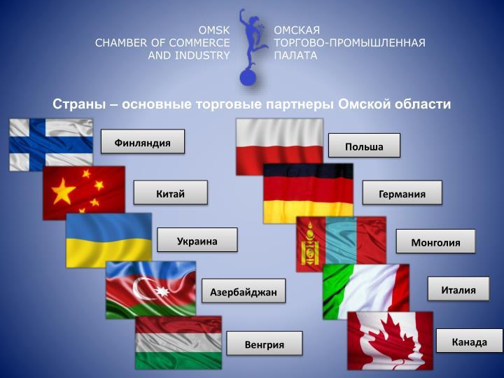 Страны – основные торговые партнеры Омской области