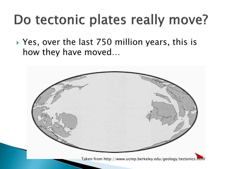 Do tectonic plates really move?
