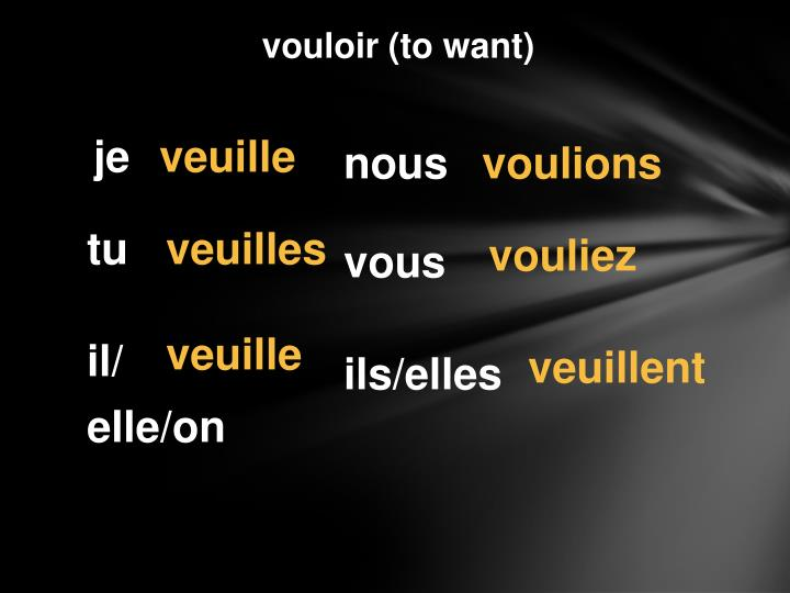 vouloir (to want)