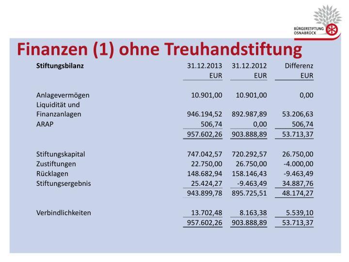Finanzen (1) ohne Treuhandstiftung