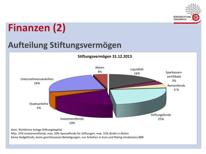 Finanzen (2)