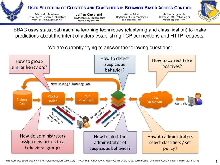 user selection of clusters and classifiers in behavior based access control n.