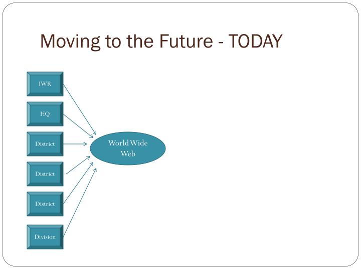 Moving to the Future - TODAY