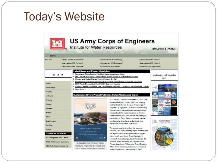 Today s website