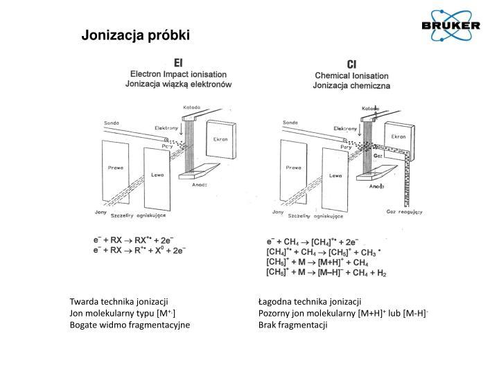 Jonizacja próbki