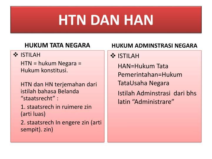 HTN DAN HAN