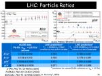 lhc particle ratios