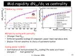 mid rapidity dn ch d h vs centrality