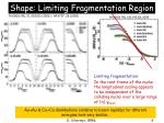shape limiting fragmentation region