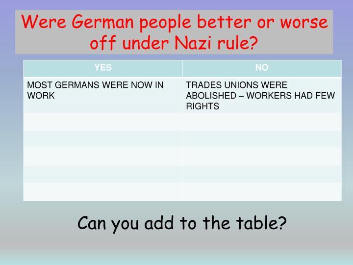 Were German people better or worse off under Nazi rule?