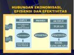 hubungan ekonomisasi efisiensi dan efektivitas